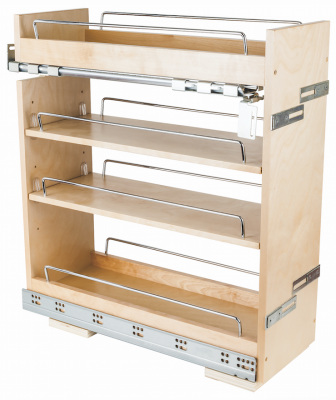 Hardware Resources Organizer